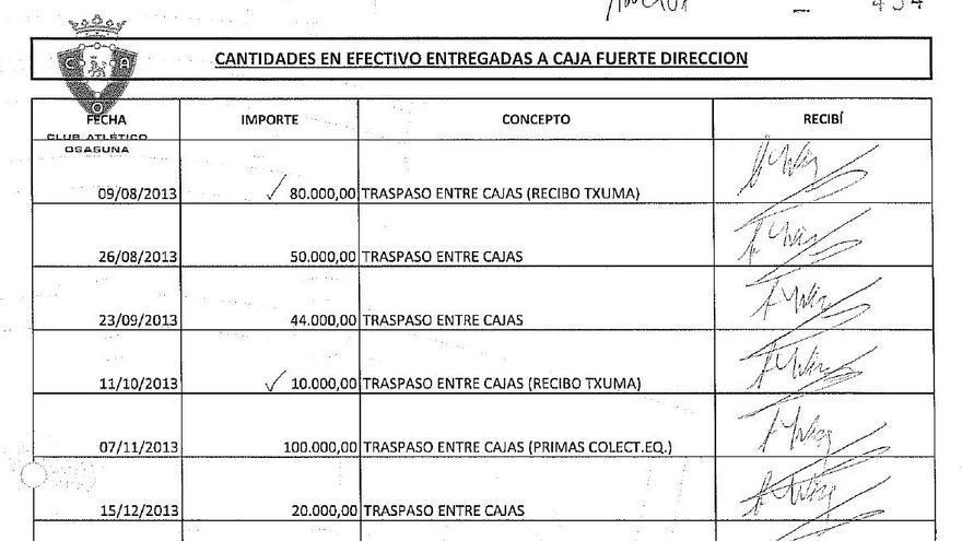 Un detalle de algunas de las extracciones de dinero facilitadas por el excontable de Osasuna.