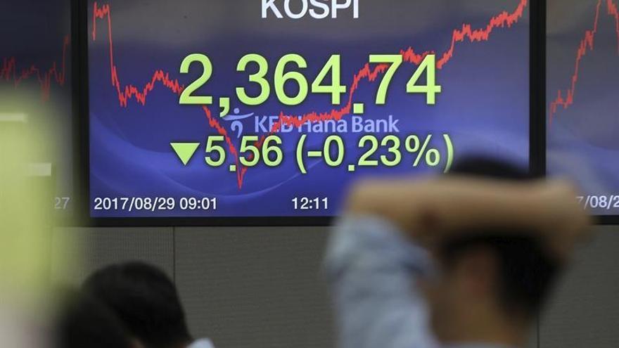 La Bolsa de Seúl sube un 0,15 % en la apertura hasta los 2.368,98 puntos