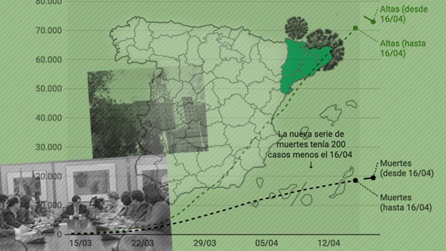 Datos Catalunya