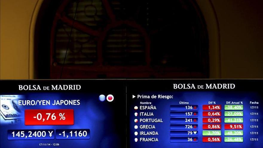 La prima de riesgo de España cae en la apertura a 127 puntos básicos