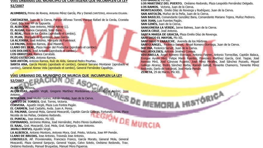 Listado de calles de los municipios de Cartagena y Murcia con nomenclatura franquista