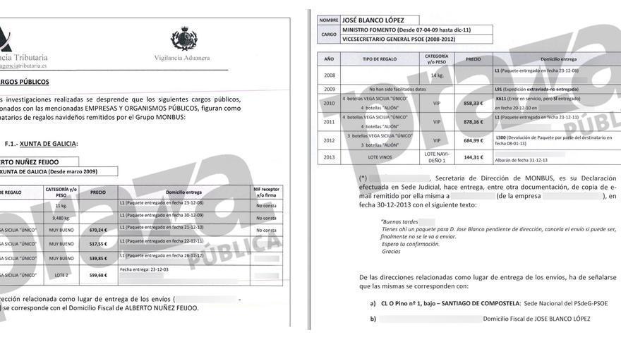 Referencias a Feijóo y Blanco en el informe