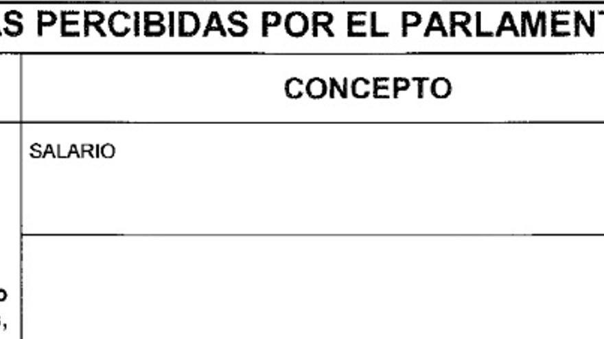 """Encarnación Jiménez percibe más de 35.000 euros de """"salario"""", sin especificar procedencia"""