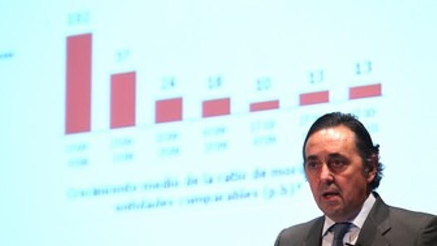 Director general del Popular, Jacobo González-Robatto