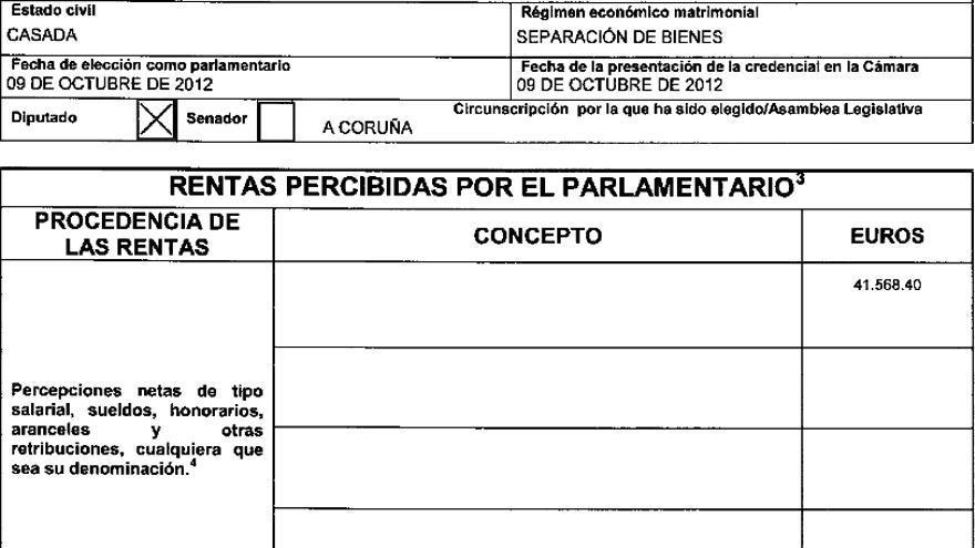Captura de pantalla de la declaración de bienes de Rosana Pérez, diputada del BNG