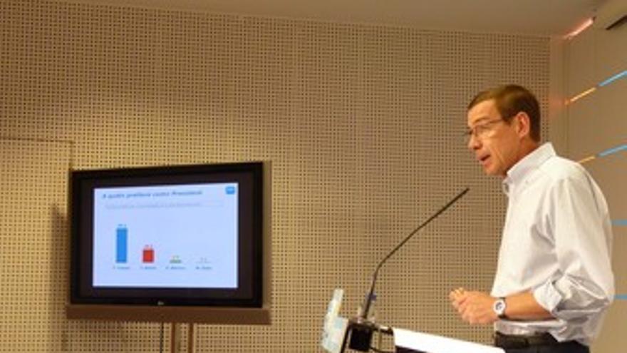 Antonio Clemente en la presentación de la encuesta