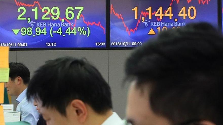 La Bolsa de Seúl sube un 0,45 % en la apertura hasta 2.139,21 puntos