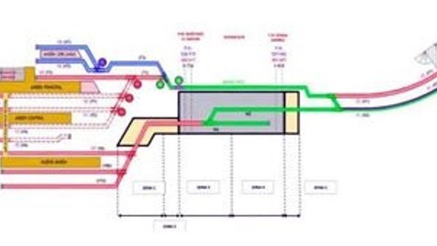 Plano vías obras Adif
