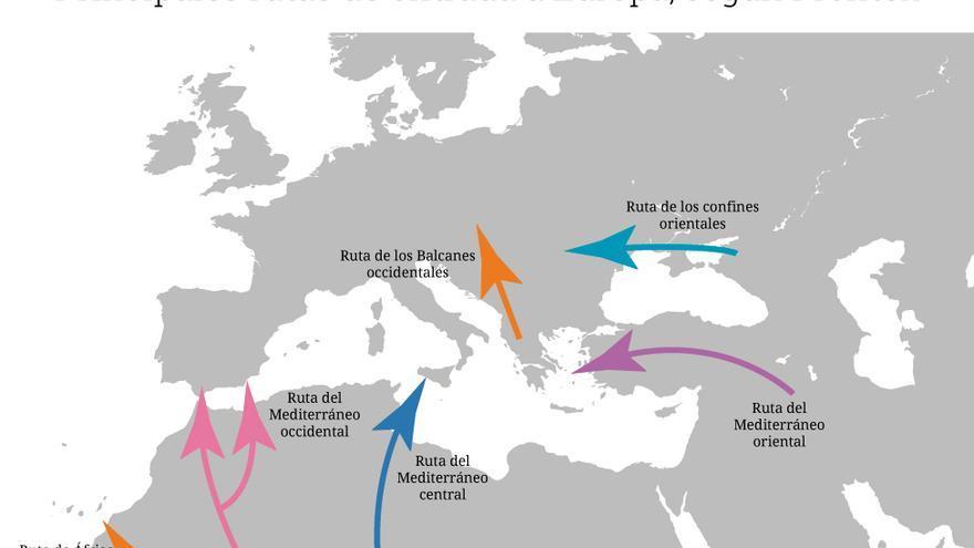 principales rutas de entrada frontex