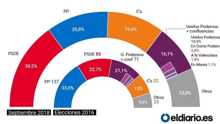 Encuestas - Página 6 Arco-cis_EDIIMA20180925_0280_19