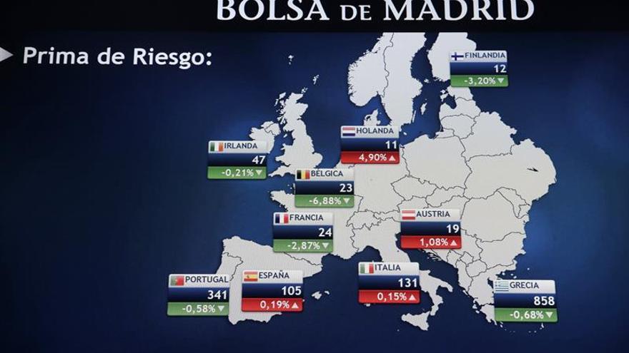 El bono español sube al 1 %, aunque la prima de riesgo se mantiene estable