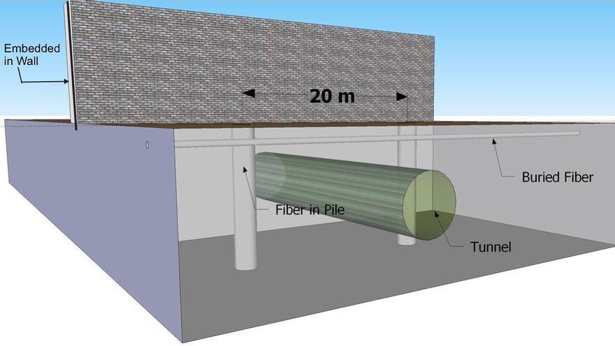 Un muro de hormigón lleno de sensores // DarkPulse.com