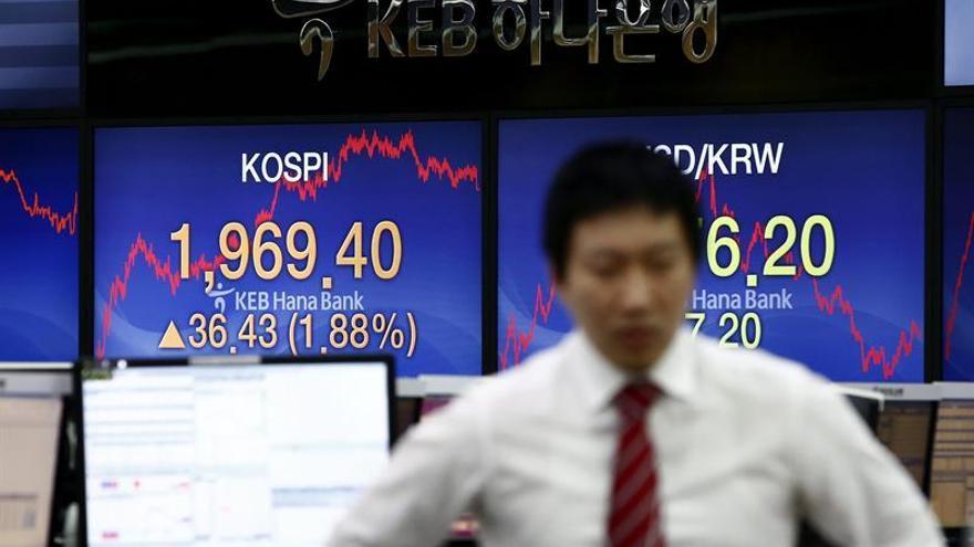 El Kospi baja un 0,26 por ciento en la apertura hasta los 1.971,58 puntos