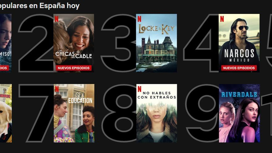 El Top 10 De Las Series Mas Vistas En Netflix Liderado Por Una De Telecinco