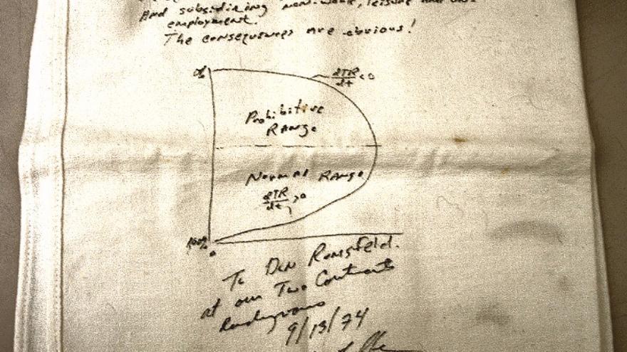 La curva del laffer dibujada en una servilleta. Imagen: Diego Sánchez de la Cruz