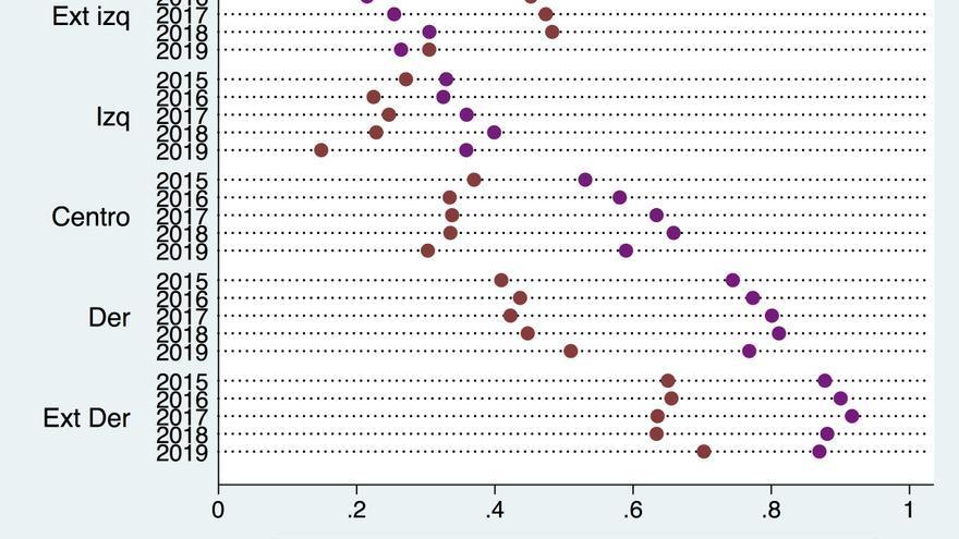 Grafico2SL