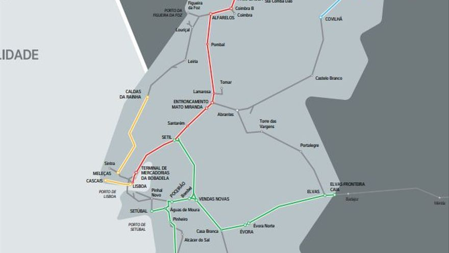 Red ferroviaria Portugal Ferrovia 2020