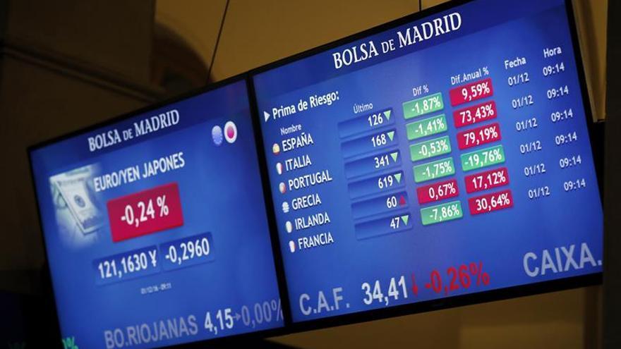 La prima de riesgo española cae a 123 puntos por la bajada de los bonos