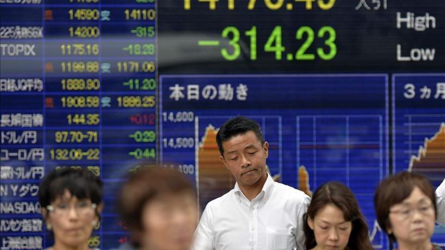 El Nikkei cae un 1,23 por ciento, hasta los 14,053,09 puntos