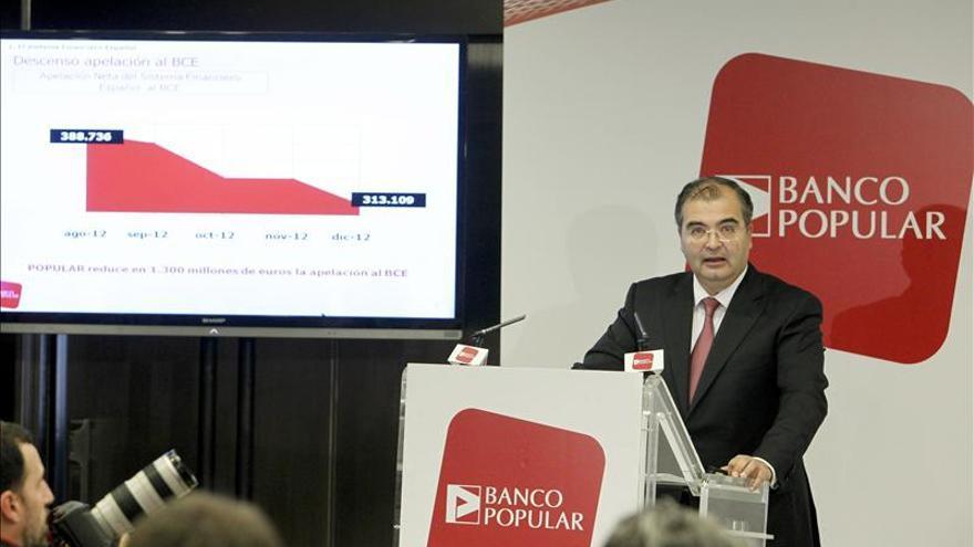 El Banco Popular gana 104,22 millones de euros hasta marzo, un 4 por ciento más