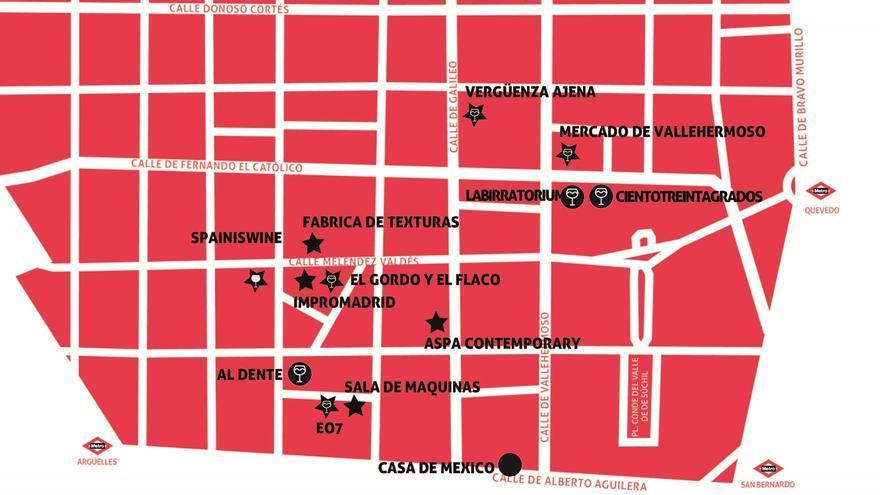 Lugares de celebración de las actividades en Gaztapiles 2019