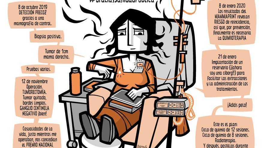 El dibujo publicado por Cristina Duran en su perfil de Twitter con motivo del Día Mundial contra el Cáncer.