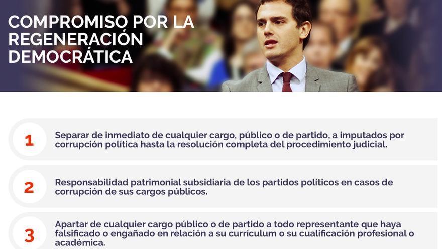 """Imagen del """"Compromiso por la regeneración democrática"""" en la web de Ciudadanos"""