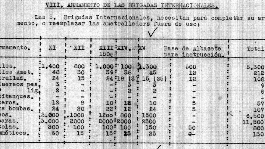 Listado armamento brigadistas EDIIMA20161106 0286 5 - Rusia publica miles de documentos inéditos sobre las Brigadas Internacionales y la guerra civil espa