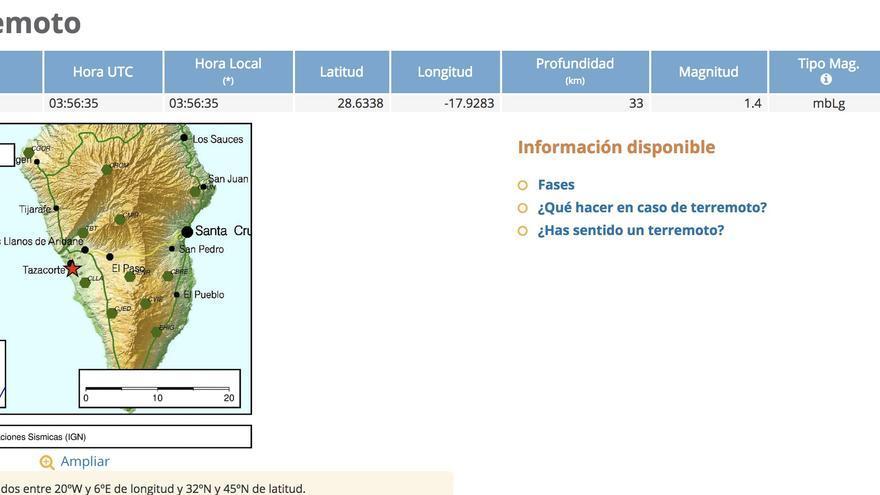 Información del terremoto registrado por el IGN este jueves en Tazacorte.