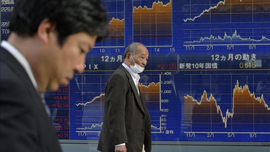 El Nikkei sube 309,25 puntos, un 2,12 por ciento, hasta 14.876,41 unidades