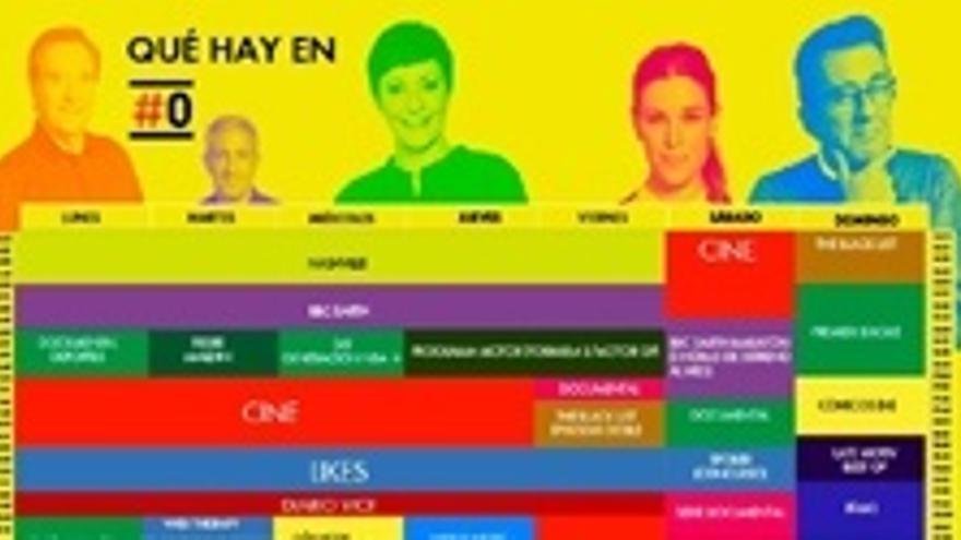 #0 cierra su primer mes como 6ª cadena más vista de Movistar y ligera subida respecto a Canal+