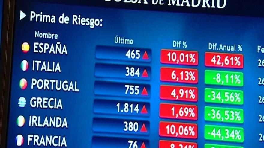El Ibex pierde un 1,17% y cede los 7.800 puntos a media sesión, con la banca como principal lastre