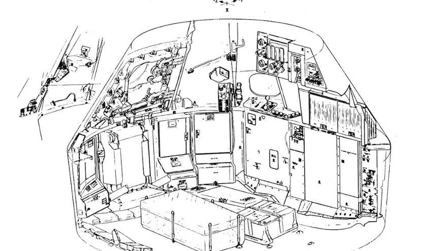Gráfico de la cápsula del Apolo