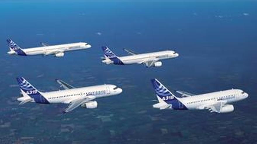 Flota Airbus