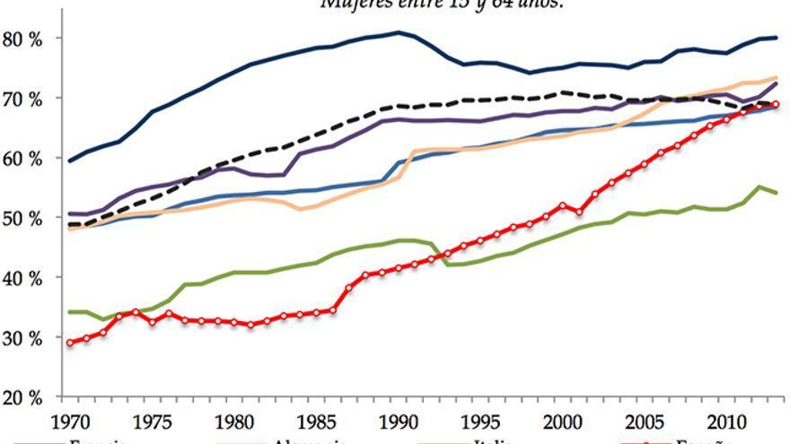 C:\fakepath\Gráfico 1.jpg