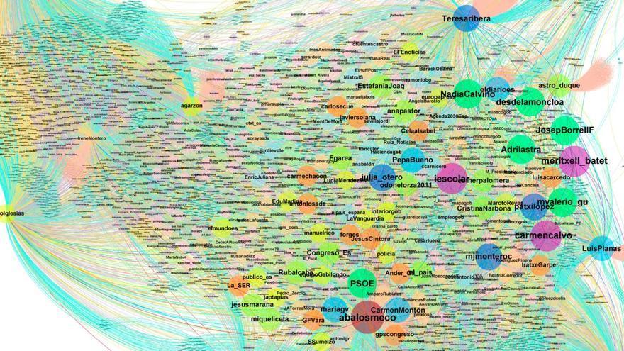 El mapa de influencia digital del nuevo Gobierno: ¿a quién siguen los ministros en Twitter?