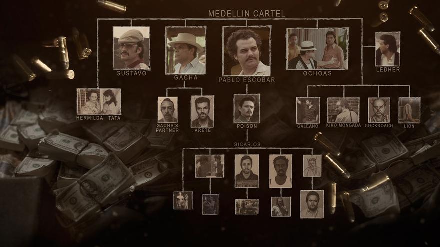Narcos: El cártel de Medellín