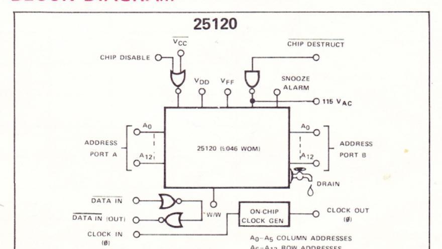 El esquema eléctrico de la absurda memoria WOM