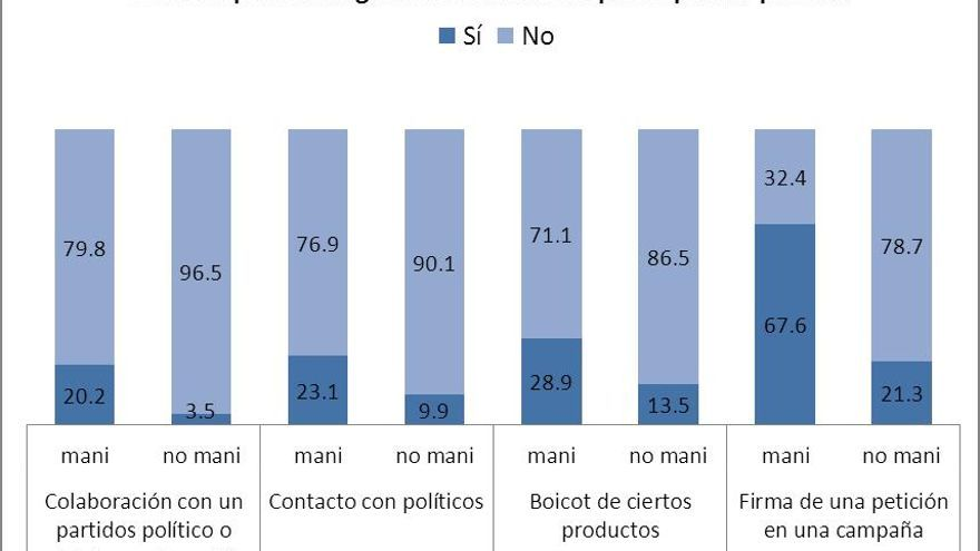 Gráfico 4