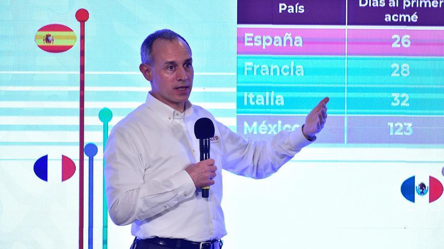 México contabilza 55.908 decesos por COVID-19 y 511.369 contagios
