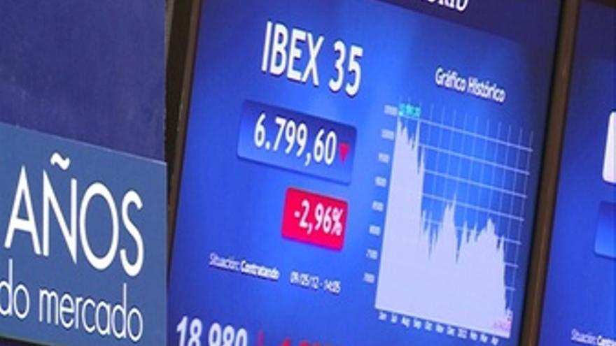 Ibex se precipita por debajo de los 6.800 puntos