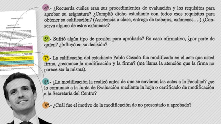 Las preguntas de la inspección de la UCM sobre la carrera de Pablo Casado.