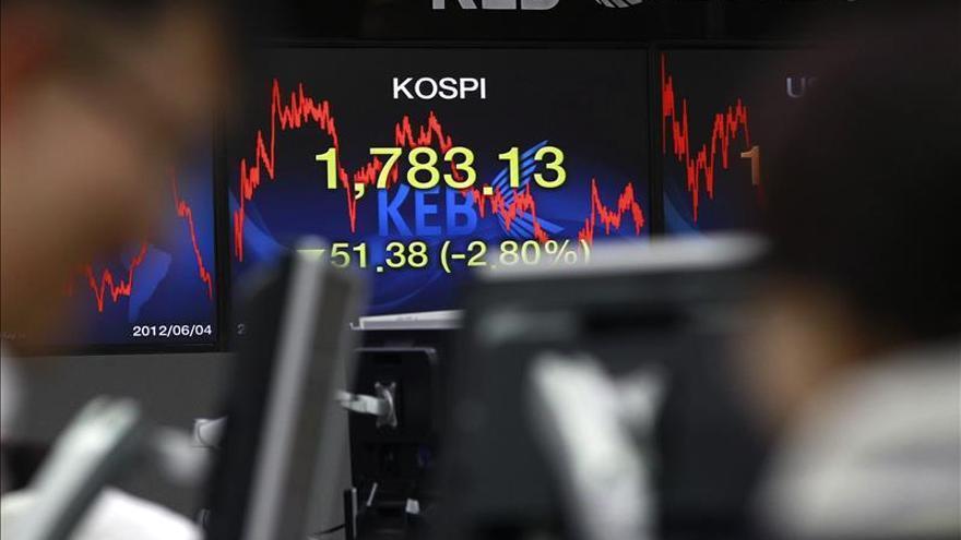 El Kospi surcoreano baja un 0,03 por ciento hasta los 1.946,44 puntos