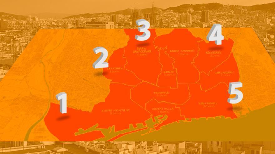 Una ciudad, 5 preguntas