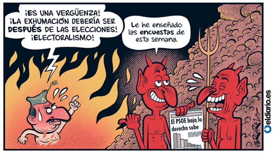 Electoralismo