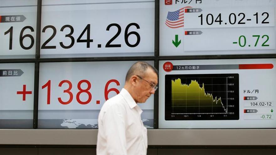Tokio abre con un avance del 1,10 por ciento hasta los 16.866,01 puntos