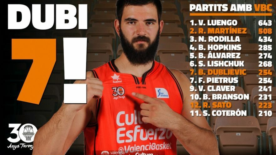 Bojan Dubljevic iguala a Flo Pietrus com a tercer estranger taronja amb més partits jugats
