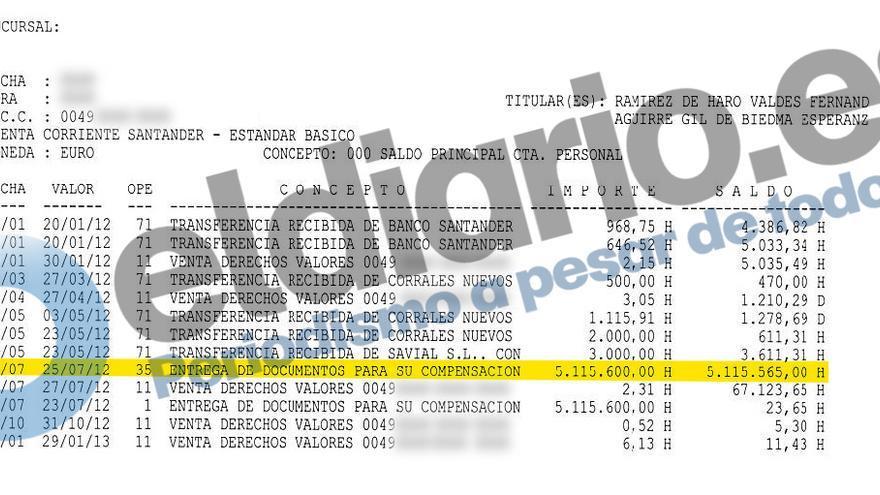 Extracto de ingresos de la cuenta bancaria que comparten Esperanza Aguirre y su marido. La suma de saldos no cuadra porque el extracto solo refleja los ingresos, pero no los gastos.