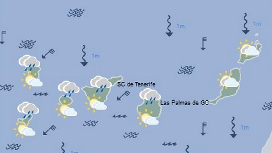 Mapa meteorológico para el viernes 8 de julio