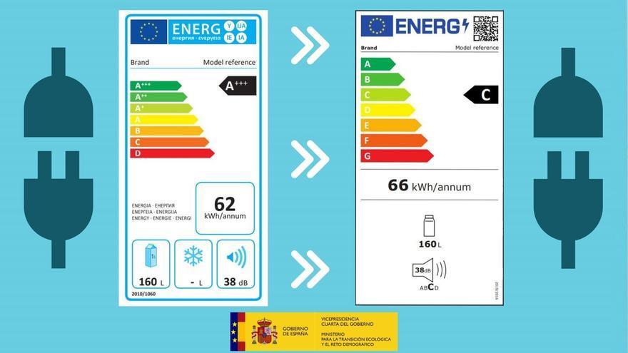 Nuevo etiquetado energético de electrodomésticos
